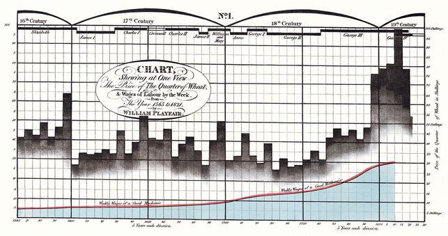 Statistical Breviary